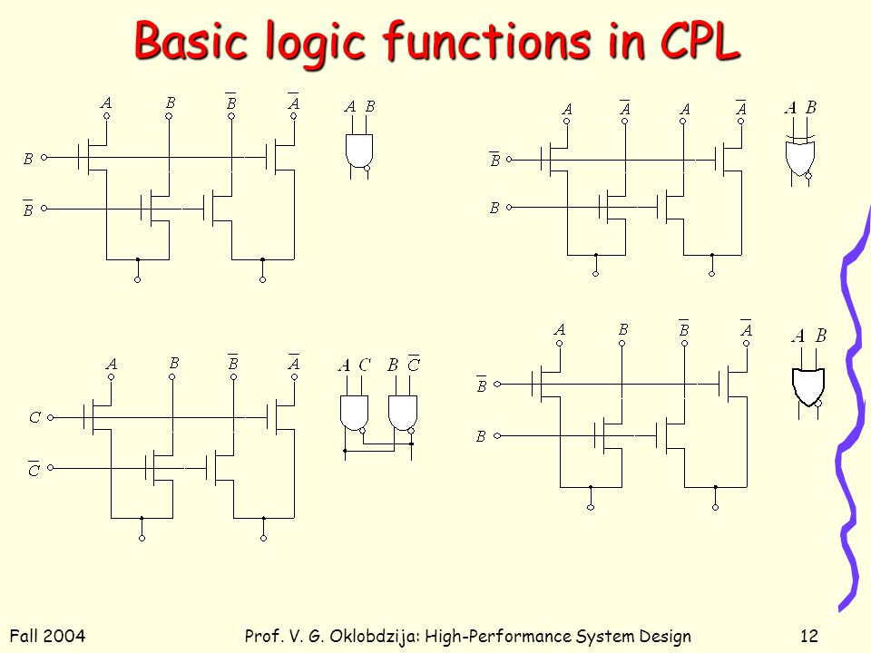 Fall 2004Prof. V. G. Oklobdzija: High-Performance System Design12 Basic logic functions in CPL