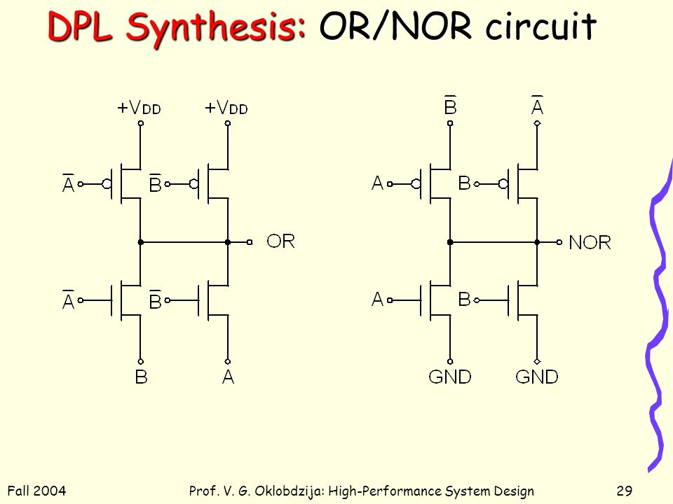 Fall 2004Prof. V. G. Oklobdzija: High-Performance System Design29 DPL Synthesis: OR/NOR circuit