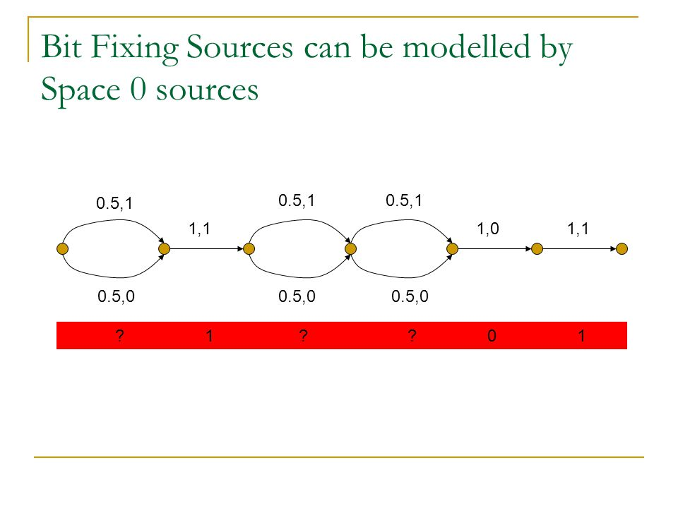 Bit Fixing Sources can be modelled by Space 0 sources 1 0 1 0.5,1 0.5,0 1,11,01,1
