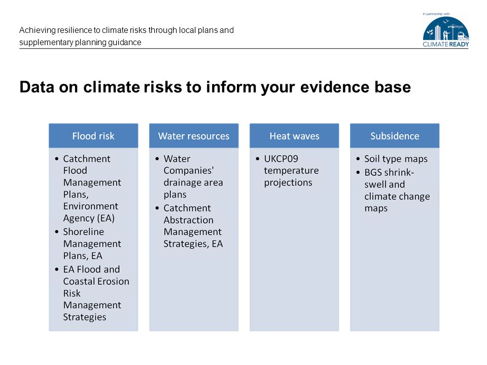 Data on climate risks to inform your evidence base Achieving resilience to climate risks through local plans and supplementary planning guidance