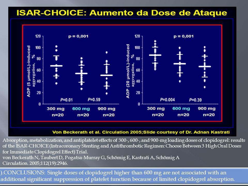 ).CONCLUSIONS: Single doses of clopidogrel higher than 600 mg are not associated with an additional significant suppression of platelet function because of limited clopidogrel absorption.