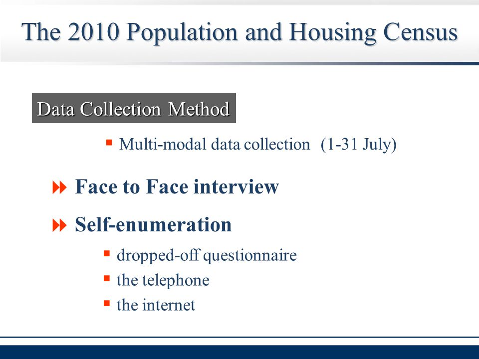 The 2010 Population and Housing Census  Face to Face interview  Self-enumeration  dropped-off questionnaire  the telephone  the internet  Multi-modal data collection (1-31 July) Data Collection Method