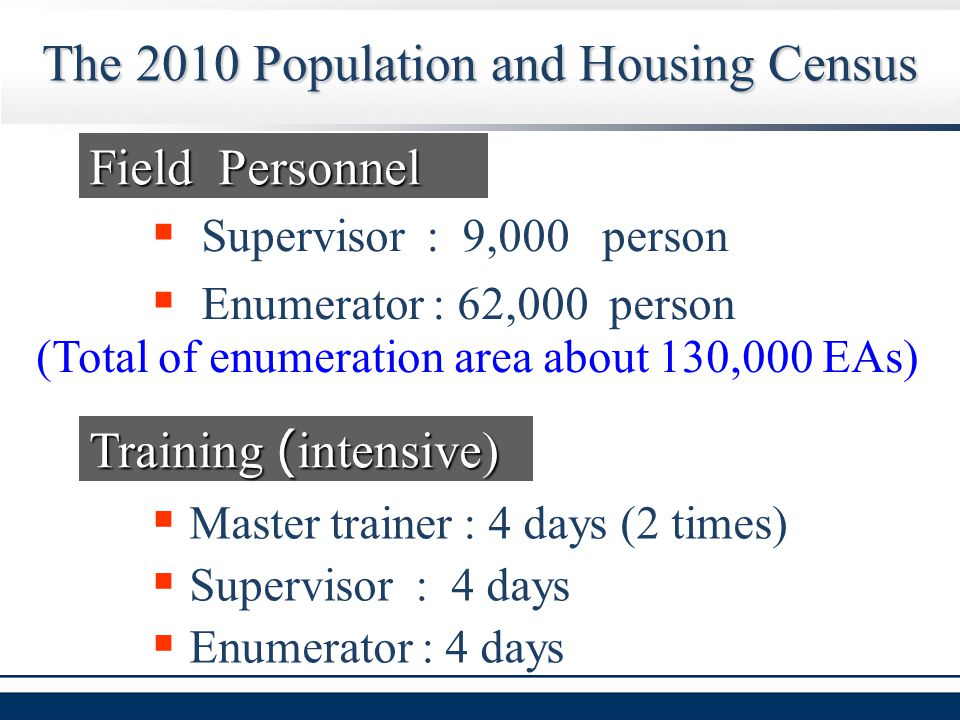 The 2010 Population and Housing Census  Supervisor : 9,000 person  Enumerator : 62,000 person Field Personnel  Master trainer : 4 days (2 times)  Supervisor : 4 days  Enumerator : 4 days Training (intensive) (Total of enumeration area about 130,000 EAs)