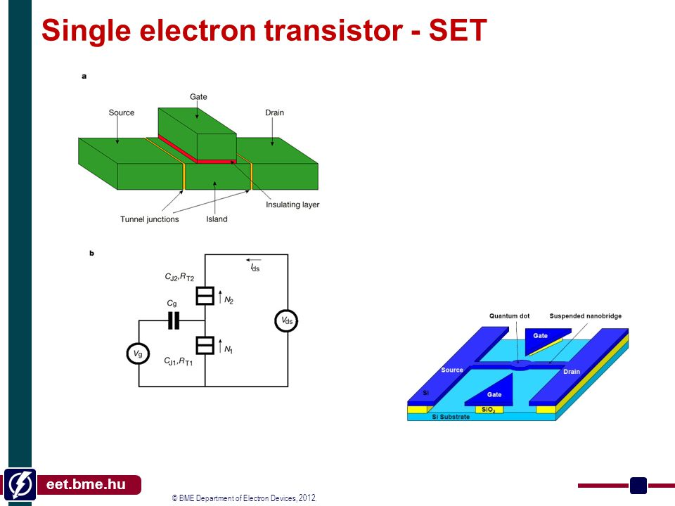 © BME Department of Electron Devices, 2012. eet.bme.hu Single electron transistor - SET