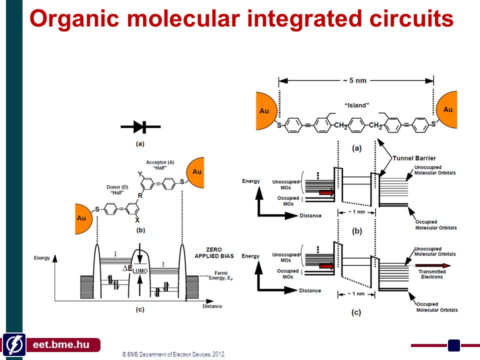© BME Department of Electron Devices, 2012. eet.bme.hu Organic molecular integrated circuits