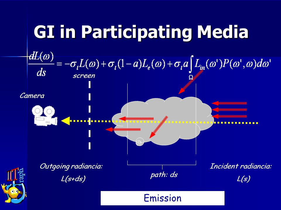 AbsroptionOut-scatteringIn-scattering Emission GI in Participating Media path: ds Incident radiancia: L(s) Outgoing radiancia: L(s+ds) Camera screen