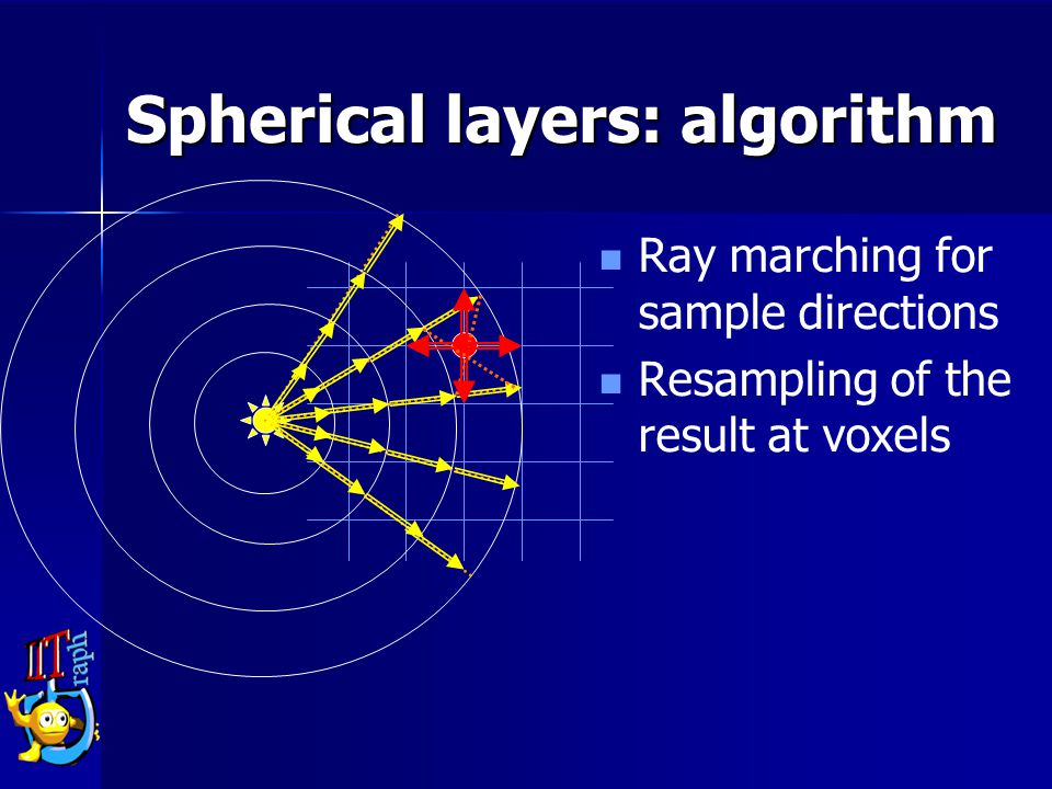 Spherical layers: algorithm Ray marching for sample directions Resampling of the result at voxels