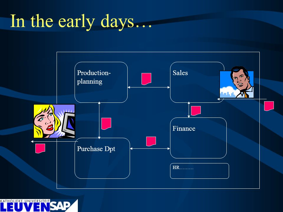 In the early days… Production- planning SalesPurchase DptFinance HR………