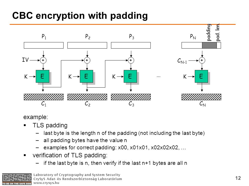 Laboratory of Cryptography and System Security CrySyS Adat- és Rendszerbiztonság Laboratórium www.crysys.hu 12 CBC encryption with padding example:  TLS padding –last byte is the length n of the padding (not including the last byte) –all padding bytes have the value n –examples for correct padding: x00, x01x01, x02x02x02, …  verification of TLS padding: –if the last byte is n, then verify if the last n+1 bytes are all n E E P1P1 C1C1 K + E E P2P2 C2C2 K + E E P3P3 C3C3 K + E E PNPN CNCN K + IV C N-1 … padding pad.