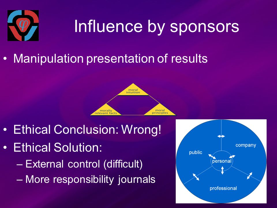 Influence by sponsors Manipulation presentation of results Ethical Conclusion: Wrong.