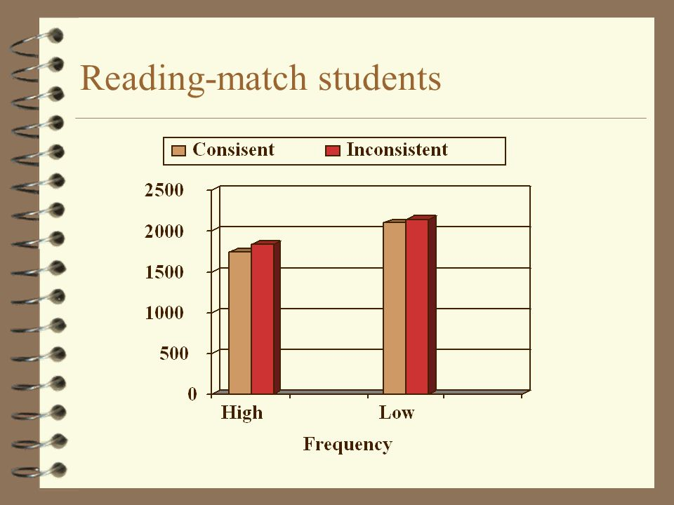 Reading-match students