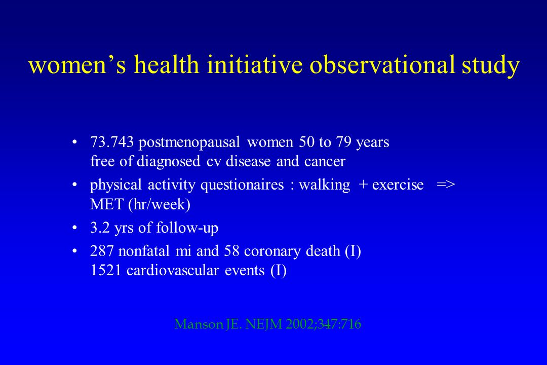 women's health initiative observational study 73.743 postmenopausal women 50 to 79 years free of diagnosed cv disease and cancer physical activity questionaires : walking + exercise => MET (hr/week) 3.2 yrs of follow-up 287 nonfatal mi and 58 coronary death (I) 1521 cardiovascular events (I) Manson JE.