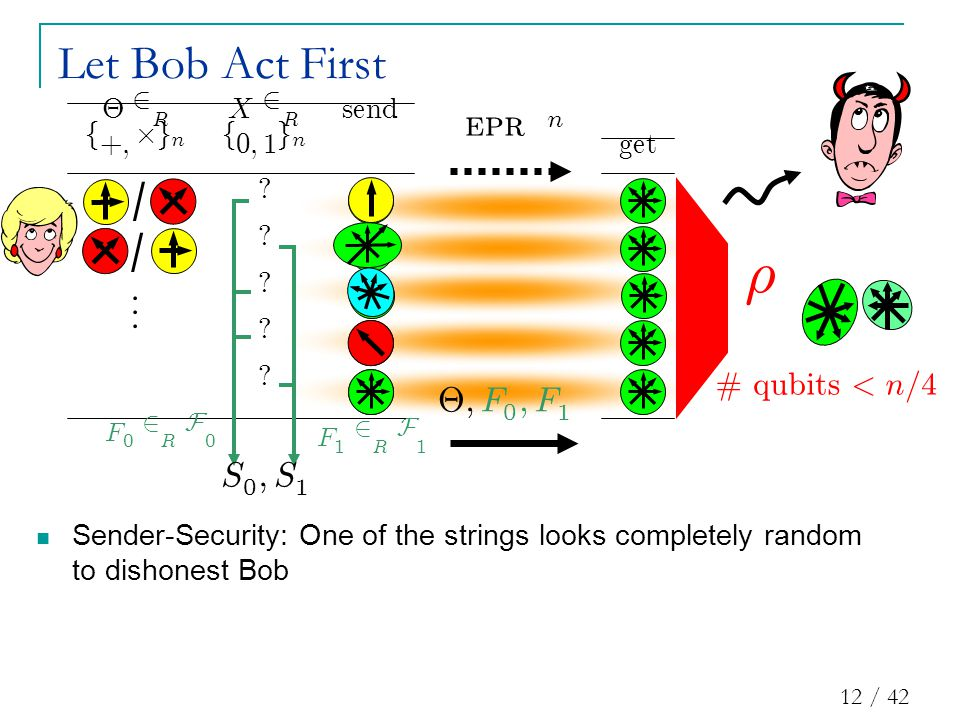 12 / 42 Sender-Security: One of the strings looks completely random to dishonest Bob £ 2 R X 2 R sen d f + ; £ g n f 0 ; 1 g n .