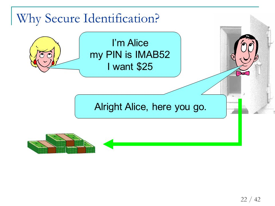 22 / 42 Why Secure Identification.