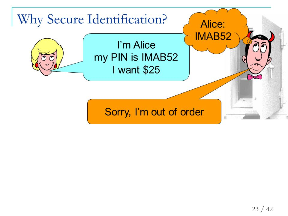 23 / 42 Why Secure Identification.