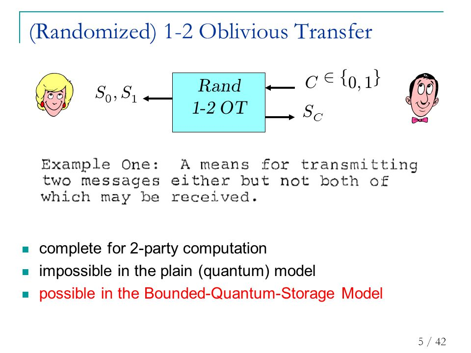 5 / 42 (Randomized) 1-2 Oblivious Transfer R an d 1 - 2 OT S C S 0 ; S 1 C 2 f 0 ; 1 g complete for 2-party computation impossible in the plain (quantum) model possible in the Bounded-Quantum-Storage Model