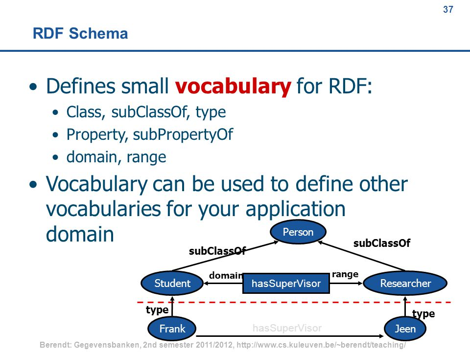 37 Berendt: Gegevensbanken, 2nd semester 2011/2012, http://www.cs.kuleuven.be/~berendt/teaching/ 37 RDF Schema Defines small vocabulary for RDF: Class, subClassOf, type Property, subPropertyOf domain, range Vocabulary can be used to define other vocabularies for your application domain Person StudentResearcher subClassOf Jeen type hasSuperVisor domain range Frank type hasSuperVisor