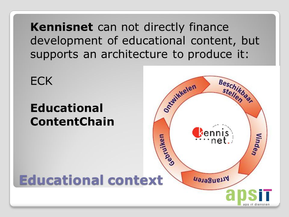Educational context Kennisnet can not directly finance development of educational content, but supports an architecture to produce it: ECK Educational ContentChain