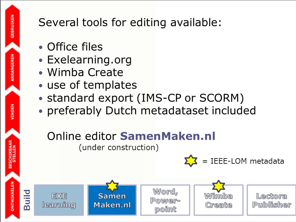 Several tools for editing available: Office files Exelearning.org Wimba Create use of templates standard export (IMS-CP or SCORM) preferably Dutch metadataset included Online editor SamenMaken.nl (under construction) Build = IEEE-LOM metadata