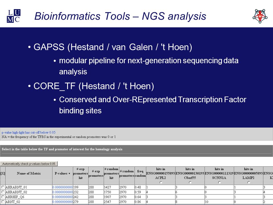 Bioinformatics Tools – NGS analysis GAPSS (Hestand / van Galen / t Hoen) modular pipeline for next-generation sequencing data analysis CORE_TF (Hestand / t Hoen) Conserved and Over-REpresented Transcription Factor binding sites