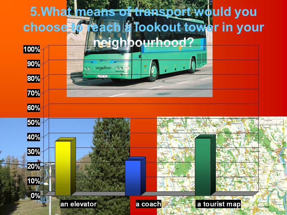 5.What means of transport would you choose to reach a lookout tower in your neighbourhood