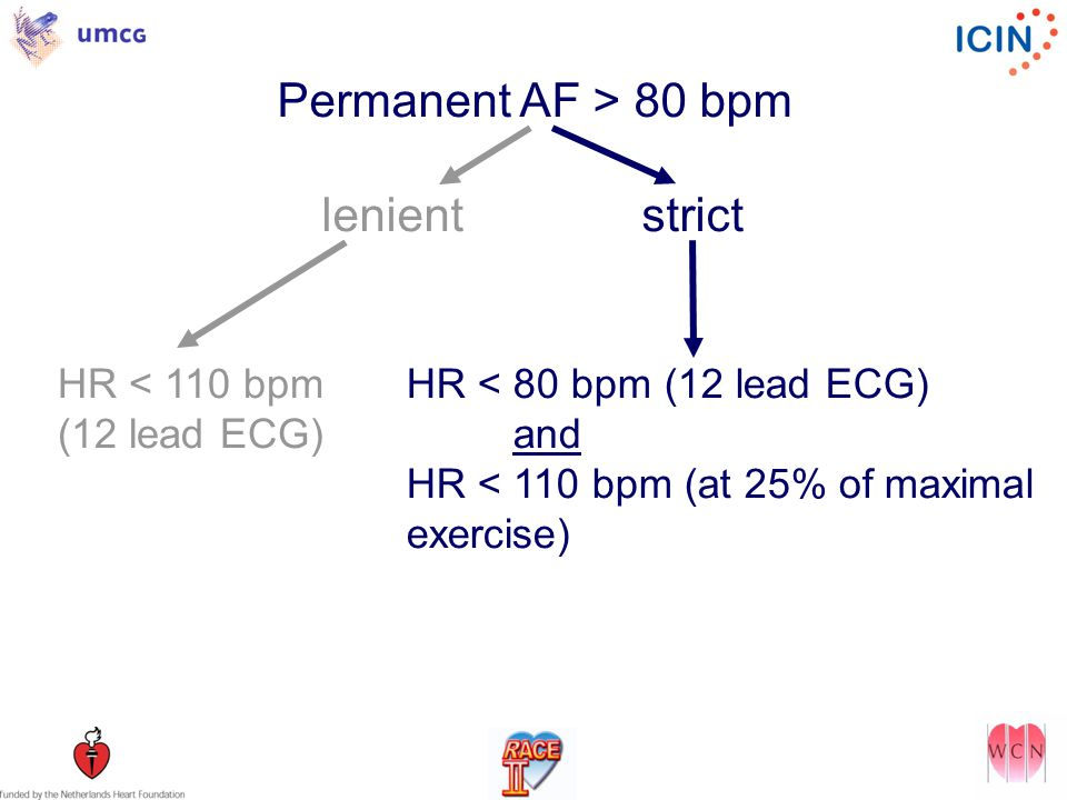 Permanent AF > 80 bpm lenientstrict HR < 110 bpm (12 lead ECG) HR < 80 bpm (12 lead ECG) and HR < 110 bpm (at 25% of maximal exercise)
