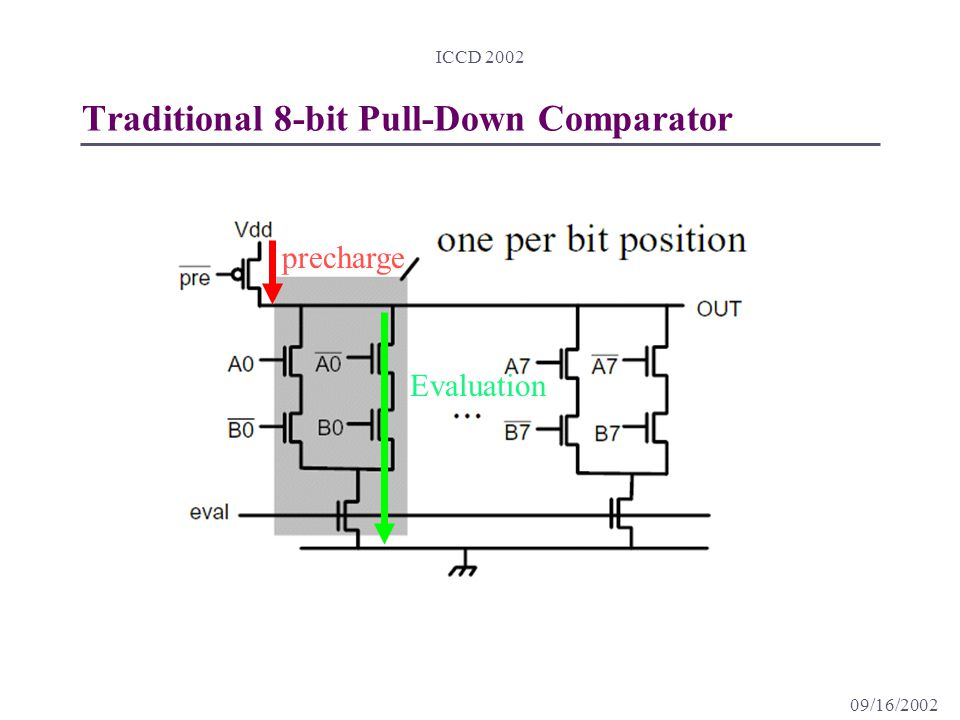 09/16/2002 ICCD 2002 Traditional 8-bit Pull-Down Comparator precharge Evaluation
