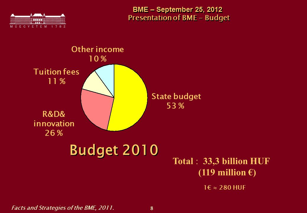 88 BME – September 25, 2012 Presentation of BME - Budget State budget 53 % R&D& innovation 26 % Tuition fees 11 % Other income 10 % Budget 2010 Total : 33,3 billion HUF (119 million €) 1€  280 HUF Facts and Strategies of the BME, 2011.