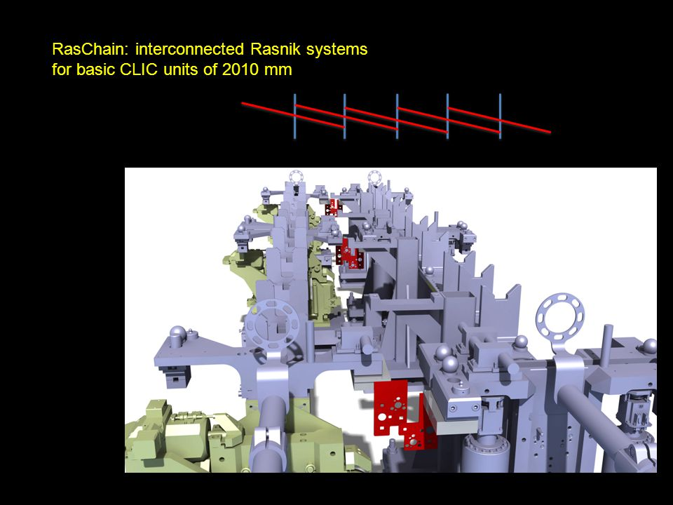 RasChain: interconnected Rasnik systems for basic CLIC units of 2010 mm