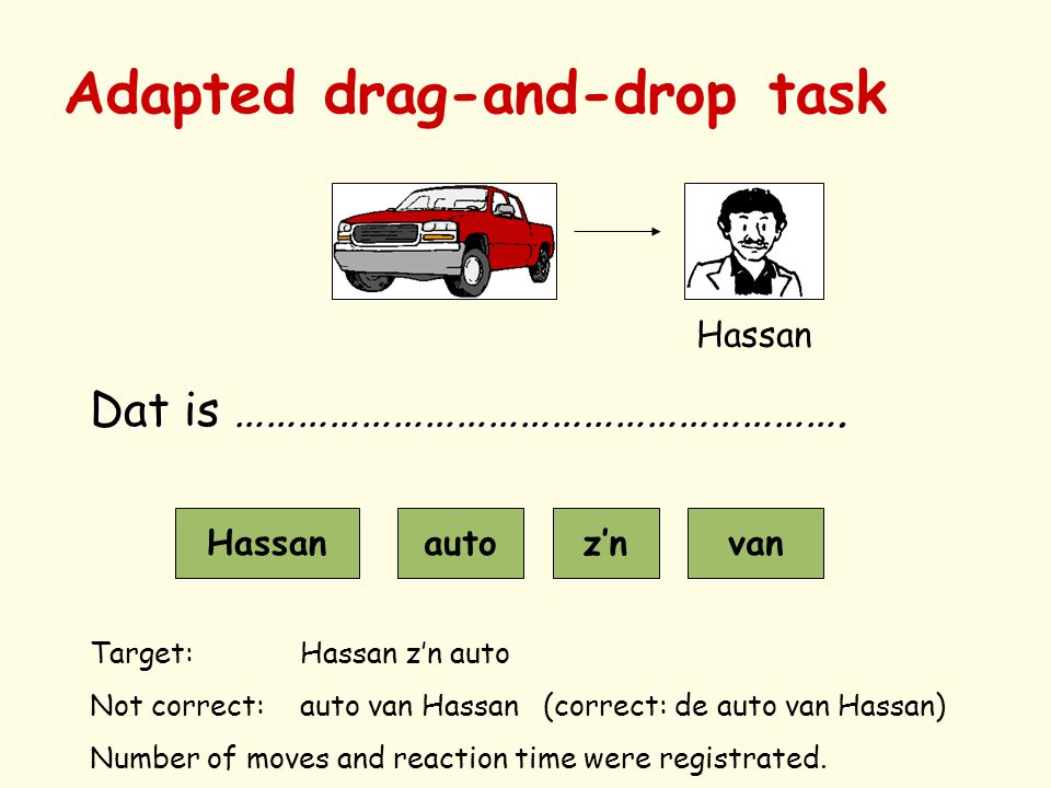 Adapted drag-and-drop task Hassan Dat is ………………………………………………….