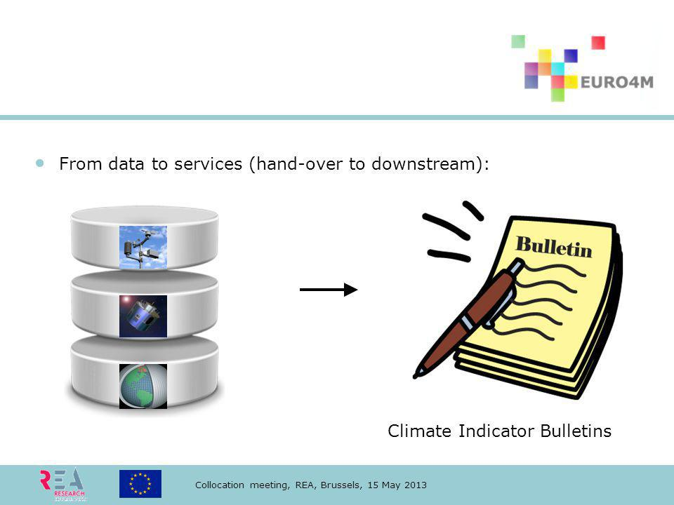Collocation meeting, REA, Brussels, 15 May 2013 From data to services (hand-over to downstream): Climate Indicator Bulletins