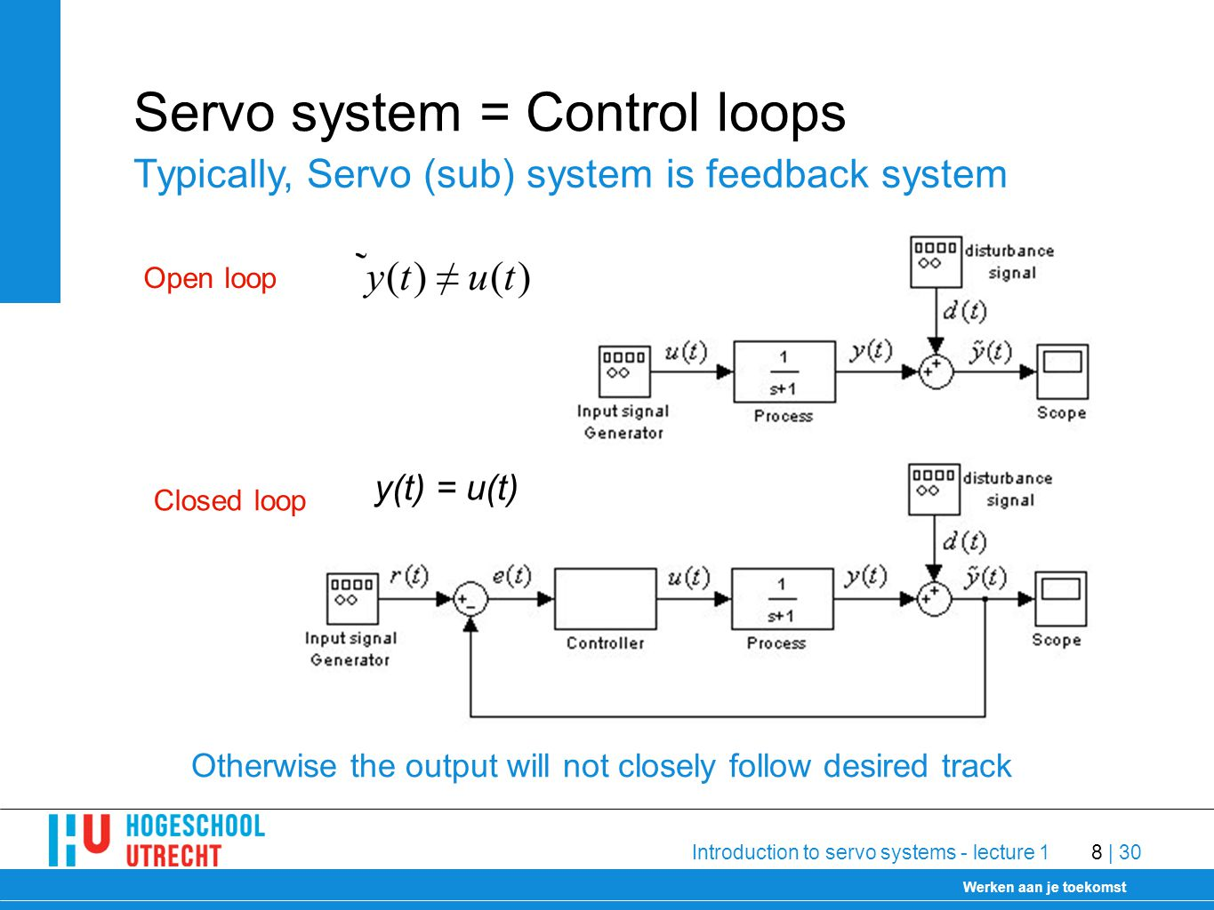 Delft University of Technology Werken aan je toekomst 30-1-2009 Introduction to servo systems - lecture 18 | 30 Servo system = Control loops Typically, Servo (sub) system is feedback system Otherwise the output will not closely follow desired track Open loop Closed loop y(t) = u(t)