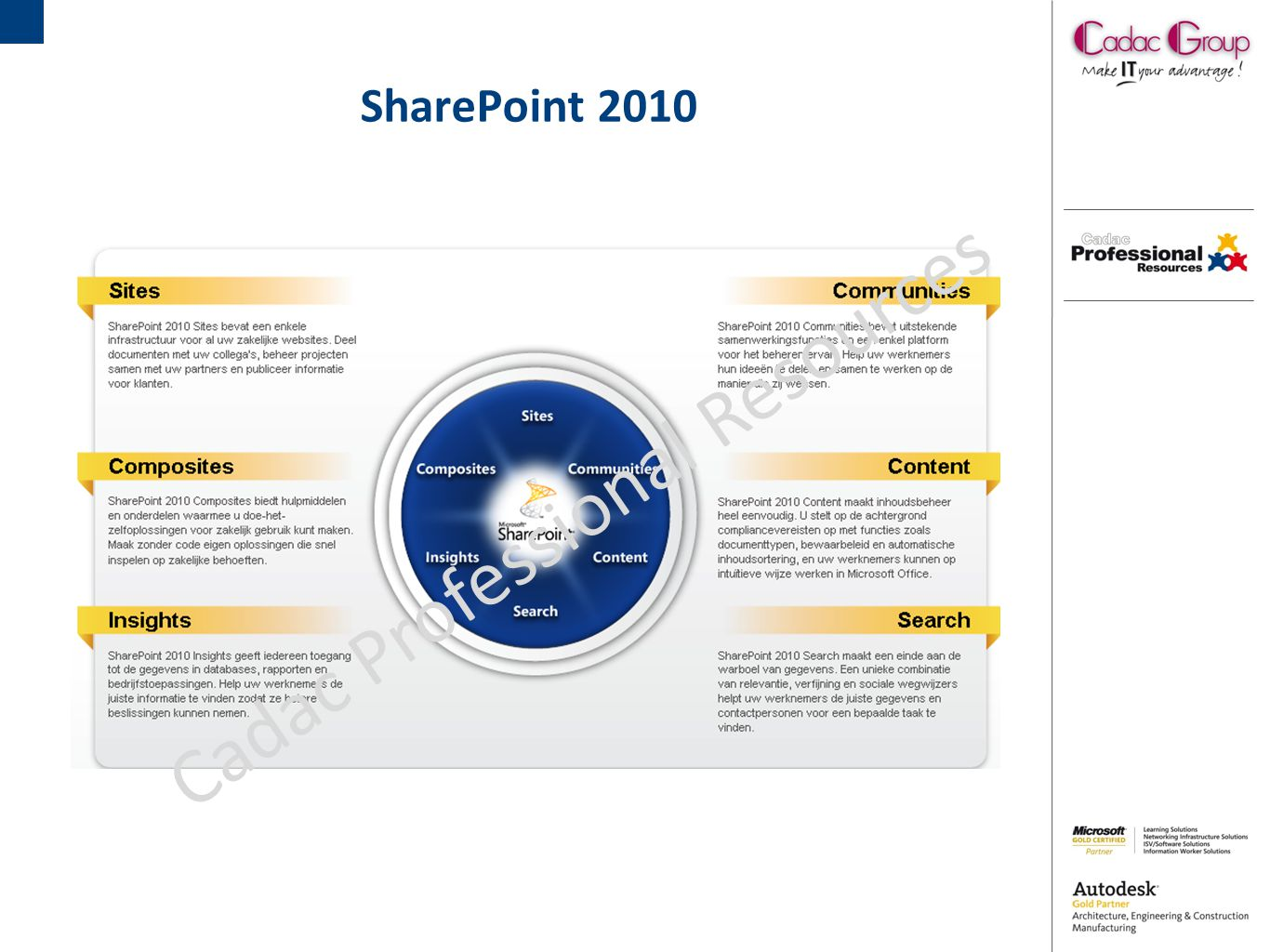 SharePoint 2010 Cadac Professional Resources