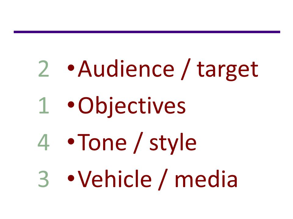 Audience / target Objectives Tone / style Vehicle / media 2 1 4 3