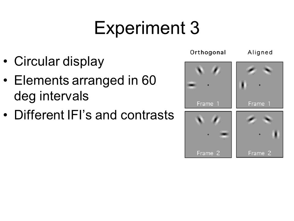 Experiment 3 Circular display Elements arranged in 60 deg intervals Different IFI's and contrasts