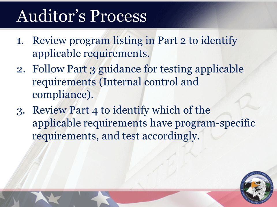 Auditor's Process 1.Review program listing in Part 2 to identify applicable requirements.
