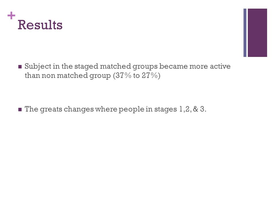 + Results Subject in the staged matched groups became more active than non matched group (37% to 27%) The greats changes where people in stages 1,2, & 3.