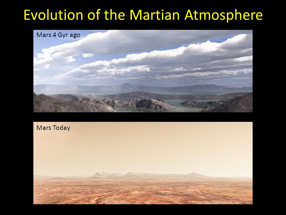 Evolution of the Martian Atmosphere Mars Today Mars 4 Gyr ago