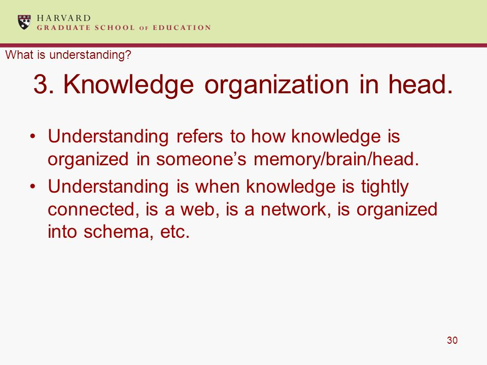 30 3. Knowledge organization in head.