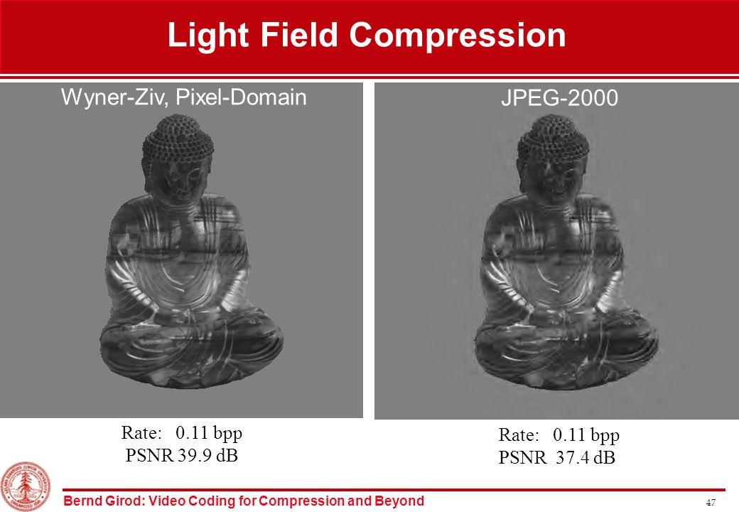 Bernd Girod: Video Coding for Compression and Beyond 47 Light Field Compression Rate: 0.11 bpp PSNR 39.9 dB Rate: 0.11 bpp PSNR 37.4 dB Wyner-Ziv, Pixel-Domain JPEG-2000