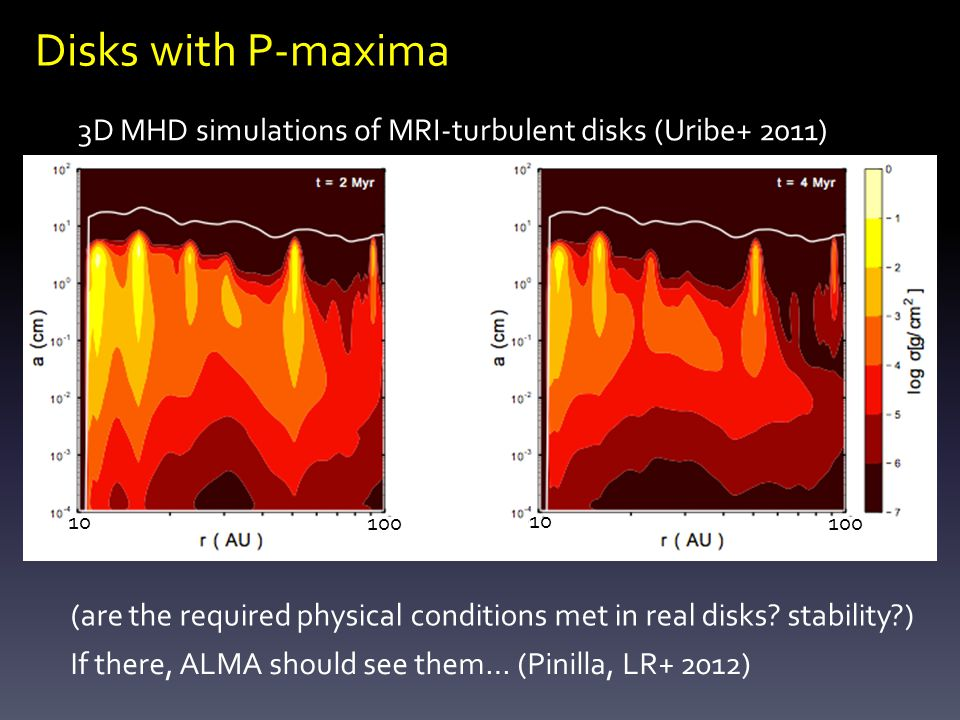 Disks with P-maxima 3D MHD simulations of MRI-turbulent disks (Uribe+ 2011) 10 100 10 100 (are the required physical conditions met in real disks.