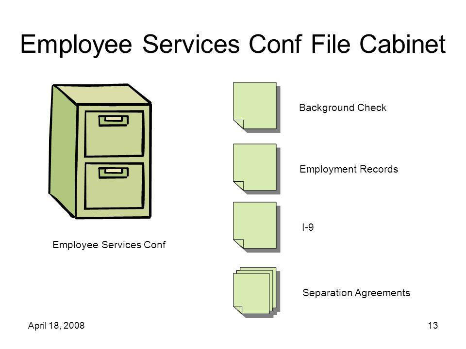 April 18, 200813 Employee Services Conf File Cabinet Employee Services Conf Background Check I-9 Separation Agreements Employment Records