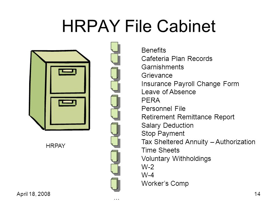April 18, 200814 HRPAY File Cabinet HRPAY Benefits Cafeteria Plan Records Garnishments Grievance Insurance Payroll Change Form Leave of Absence PERA Personnel File Retirement Remittance Report Salary Deduction Stop Payment Tax Sheltered Annuity – Authorization Time Sheets Voluntary Withholdings W-2 W-4 Worker's Comp …
