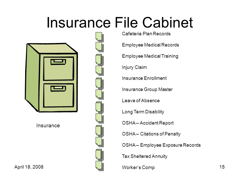 April 18, 200815 Insurance File Cabinet Insurance Cafeteria Plan Records Employee Medical Records Employee Medical Training Injury Claim Insurance Enrollment Insurance Group Master Leave of Absence Long Term Disability OSHA – Accident Report OSHA – Citations of Penalty OSHA – Employee Exposure Records Tax Sheltered Annuity Worker's Comp