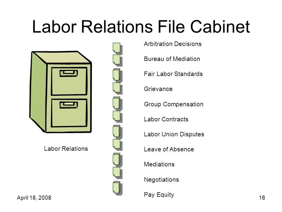 April 18, 200816 Labor Relations File Cabinet Labor Relations Arbitration Decisions Bureau of Mediation Fair Labor Standards Grievance Group Compensation Labor Contracts Labor Union Disputes Leave of Absence Mediations Negotiations Pay Equity