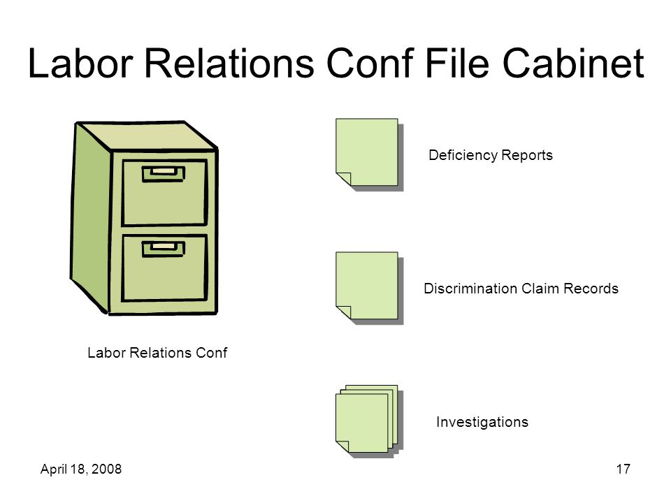 April 18, 200817 Labor Relations Conf File Cabinet Labor Relations Conf Deficiency Reports Discrimination Claim Records Investigations