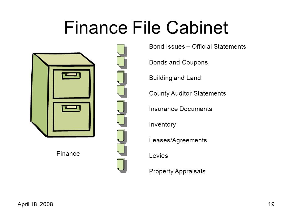 April 18, 200819 Finance File Cabinet Finance Bond Issues – Official Statements Bonds and Coupons Building and Land County Auditor Statements Insurance Documents Inventory Leases/Agreements Levies Property Appraisals