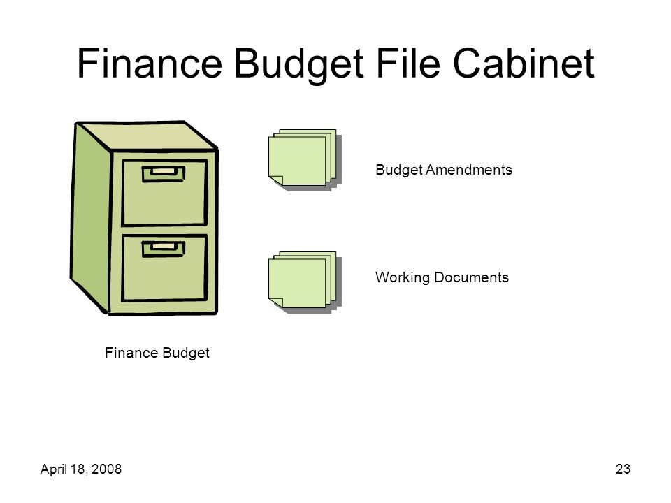 April 18, 200823 Finance Budget File Cabinet Finance Budget Budget Amendments Working Documents