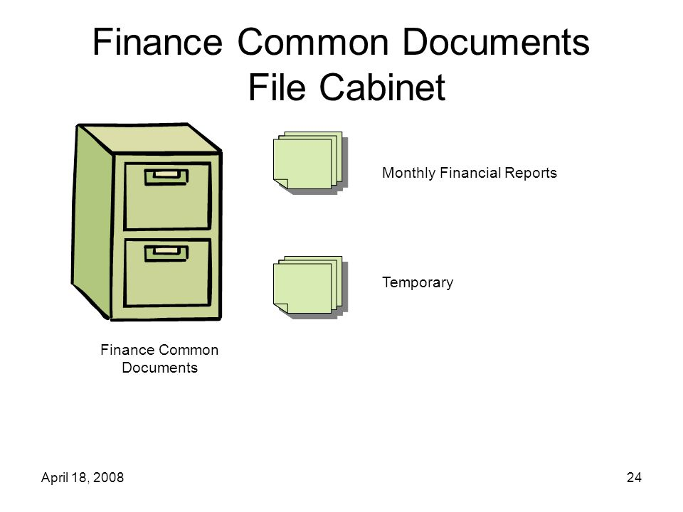 April 18, 200824 Finance Common Documents File Cabinet Finance Common Documents Monthly Financial Reports Temporary
