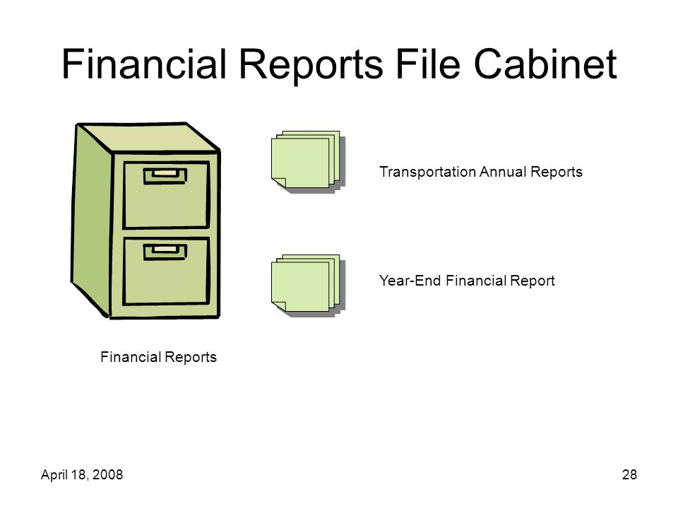 April 18, 200828 Financial Reports File Cabinet Financial Reports Transportation Annual Reports Year-End Financial Report